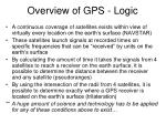 overview of gps logic