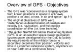 overview of gps objectives