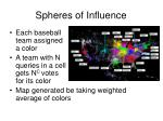 spheres of influence1
