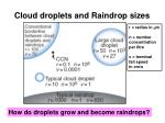 cloud droplets and raindrop sizes