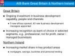 aib bank great britain northern ireland1