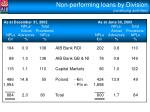 non performing loans by division continuing activities