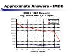 approximate answers imdb