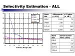 selectivity estimation all