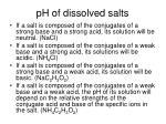 ph of dissolved salts