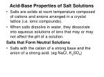 acid base properties of salt solutions