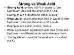 strong vs weak acid