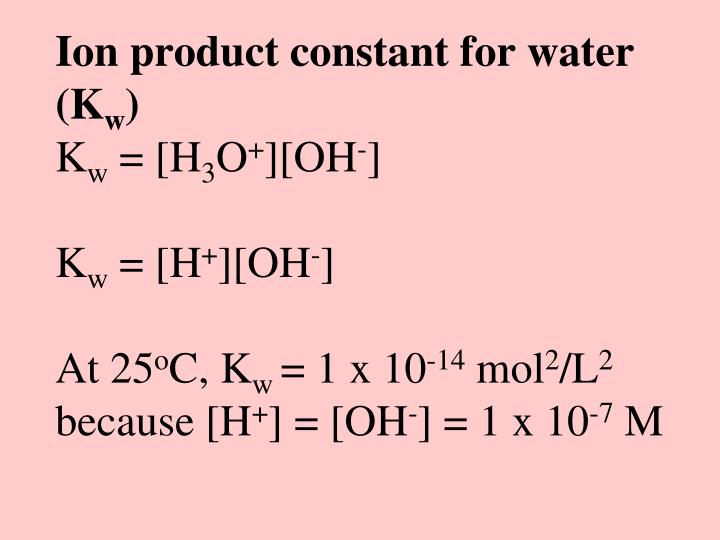 Ion product constant for water (K