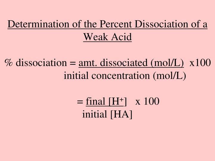 Determination of the Percent Dissociation of a Weak Acid