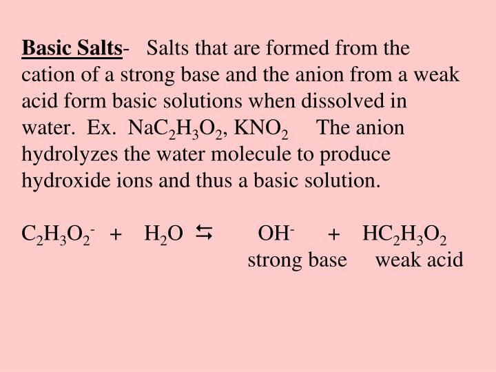 Basic Salts