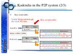 kademlia in the p2p system 2 3