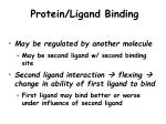 protein ligand binding