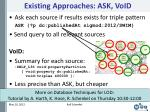 existing approaches ask void