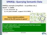 sparql querying semantic data