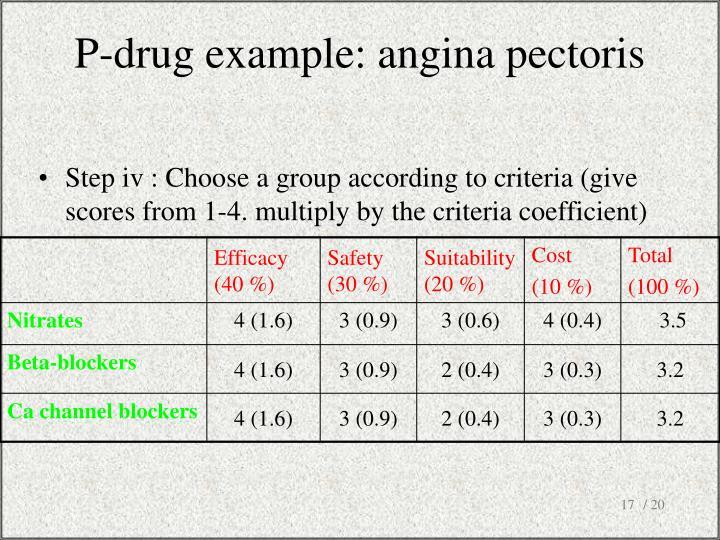 P-drug example: angina pectoris