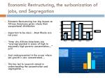 economic restructuring the surbanization of jobs and segregation