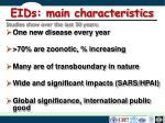 eids main characteristics