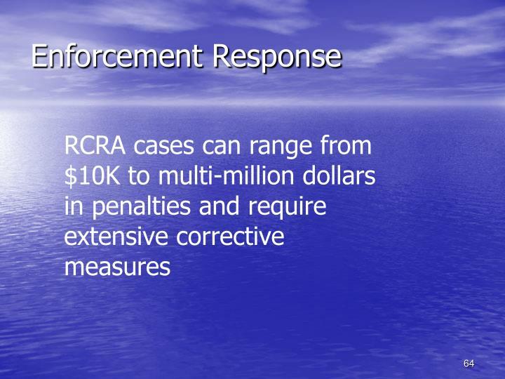 Enforcement Response