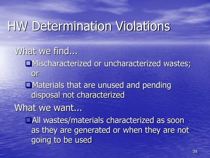 HW Determination Violations