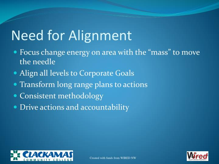 Need for Alignment