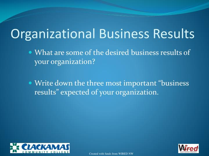 Organizational Business Results