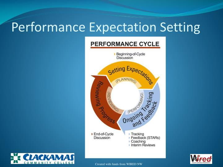 Performance Expectation Setting