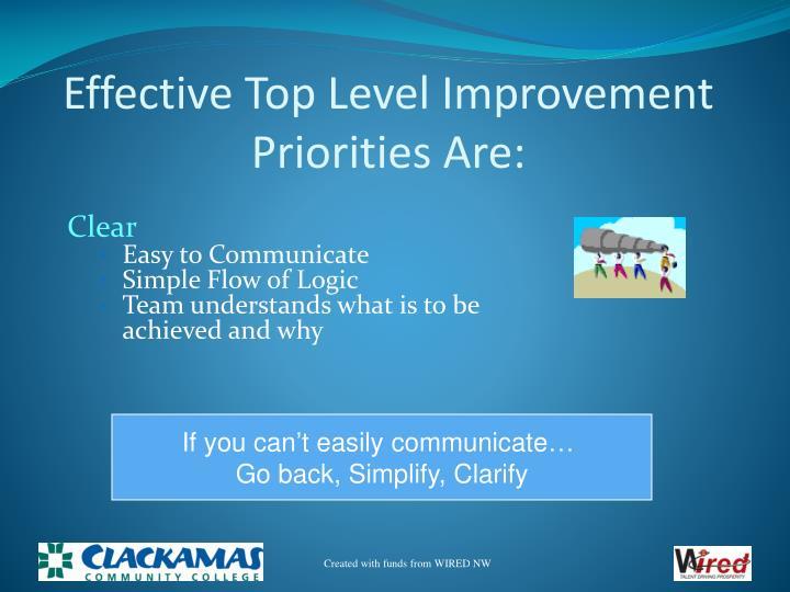 Effective Top Level Improvement Priorities Are: