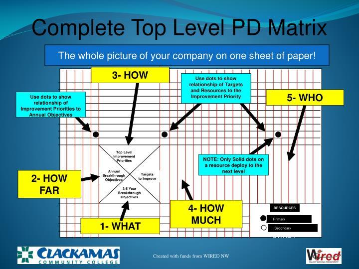 Complete Top Level PD Matrix