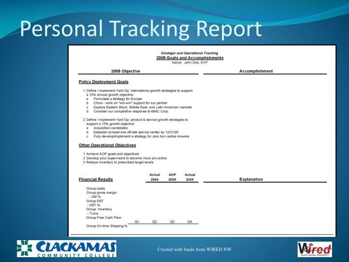 Personal Tracking Report