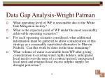 data gap analysis wright patman