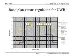band plan versus regulation for uwb