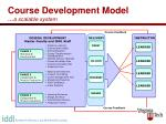 course development model a scalable system