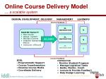 online course delivery model a scalable system