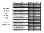 odeq 303 d list water temp all delisted tmdl approved