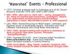 watershed events professional