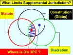 what limits supplemental jurisdiction