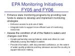 epa monitoring initiatives fy05 and fy06