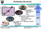evoluzione dei servizi fonte telecom italia s p a