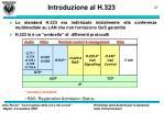 introduzione al h 323