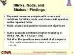 blinks nods and shakes findings