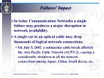 failures impact
