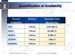 quantification of availability