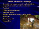 nwsa parametric coverage