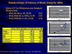 relationships of indices of biotic integrity ibis