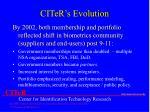citer s evolution