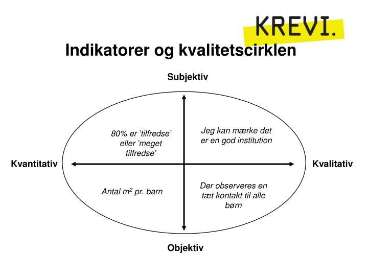 Indikatorer og kvalitetscirklen