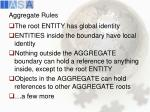 aggregate rules
