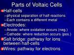 parts of voltaic cells