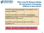 why is the vc business model for life science companies difficult to succeed in1