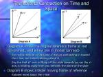 the lorentz contraction on time and space1